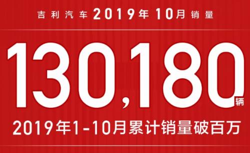 10月销量130180辆 ,吉利连续3年超百万