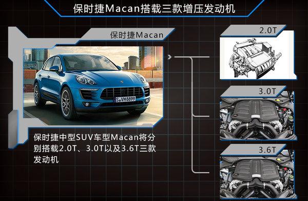 同平台下的差异 保时捷Macan对比奥迪Q5