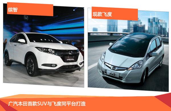 """广汽本田小型suv命名""""缤智"""" 四季度上市_凤凰汽车"""