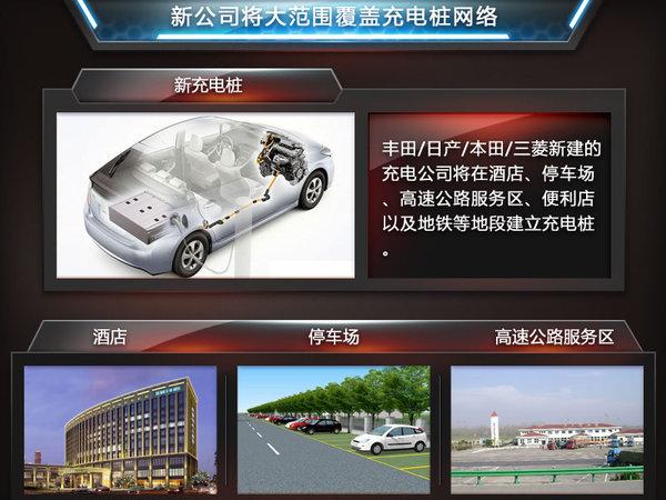 丰田/本田/日产/三菱4家合资 建充电公司