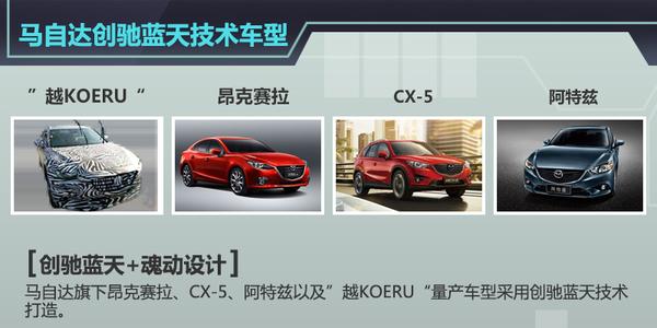 马自达将效仿宝马模式 推全新跨界SUV-图