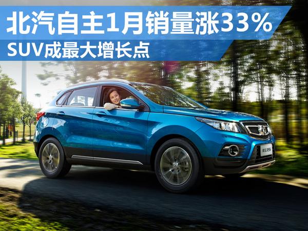 北京牌1月销量增33% 两款全新SUV表现强势!(图1)