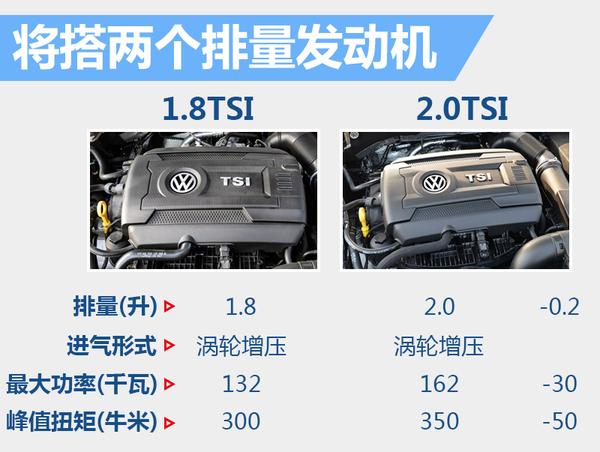 斯柯达两款新SUV齐发布 将含7座版本