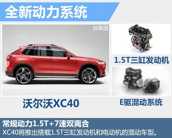 3缸引擎也疯狂 沃尔沃XC40将在明年正式推出(图4)