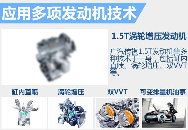 广汽传祺新款GS4本月正式上市 新增1.5T版本(图2)