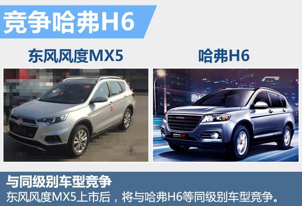 东风风度品牌MX5将于今年内上市 竞争哈弗H6(图5)