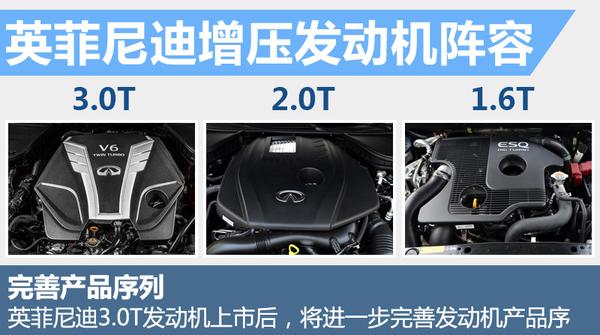 英菲尼迪自主3.0T引擎参数曝光 5款车将换装(图3)