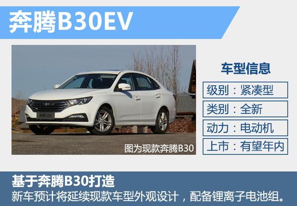 红旗等3品牌发布电动SUV 等7款新能源车高清图片