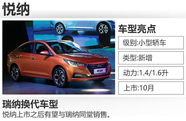 北京现代悦纳即将上市 提供多种动力配置