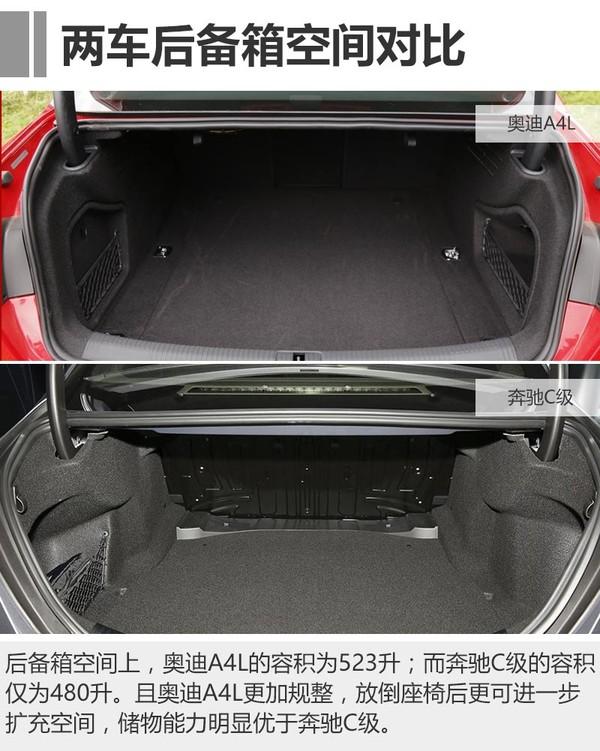 在舒适性方面,奥迪A4L在座椅上的用料要明显优于奔驰C级,奔驰C级则在配置上略占优势。而在空间方面,虽然奥迪A4L的在高度以及轴距上不占优势,但凭借良好的布局及出色的优化,在乘坐空间上并不输于奔驰C级,并在后备箱的空间上完胜对手。