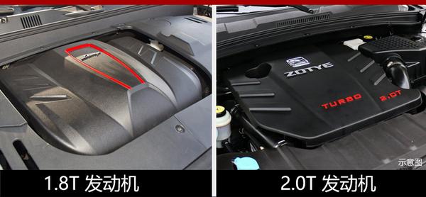 动力方面,新车将搭载1.8升和2.0升涡轮增压发动机。其中,1.8T发动机最大功率130千瓦,峰值扭矩245牛米;2.0T发动机最大功率140千瓦,峰值扭矩250牛米;传动系统方面,两款发动机均匹配6速双离合变速箱。