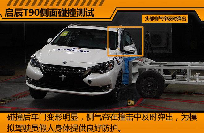 侧面碰撞测试中,启辰T90表现优秀。虽然撞击后驾驶员一侧车门有明显变形,但碰撞时车辆装备的侧气囊和侧气帘及时弹出,为模拟驾驶员假人的头部和胸部提供良好保护。