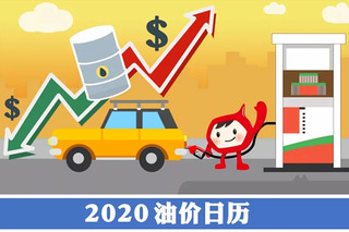 3月31日國內油價未做調整