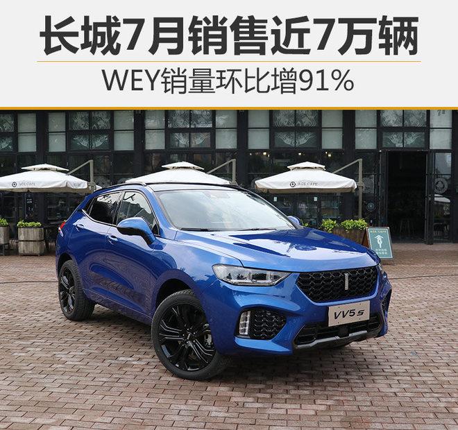 长城7月销售近7万辆 WEY销量环比增91%